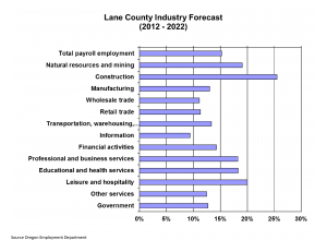Industry_Forecast_SOW_21