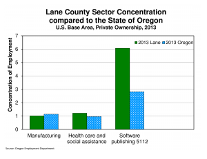 lc_sector_concentration_compared_to_the_state (1)